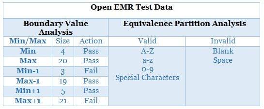 Open EMT test data 3