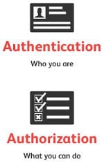 Access to Application