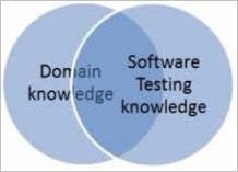 Domain Knowledge