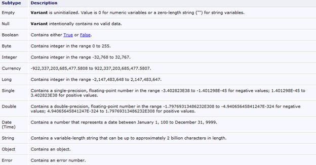 VB script data types
