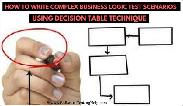 Definition Of Scenario Planning Management Essay