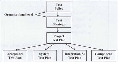 Test Plan Tutorial A Guide To Write A Software Test Plan
