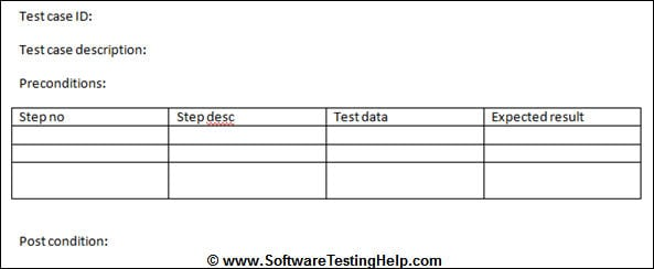 Test cases MS word template