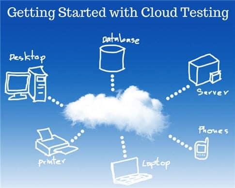 cloud computing and testing