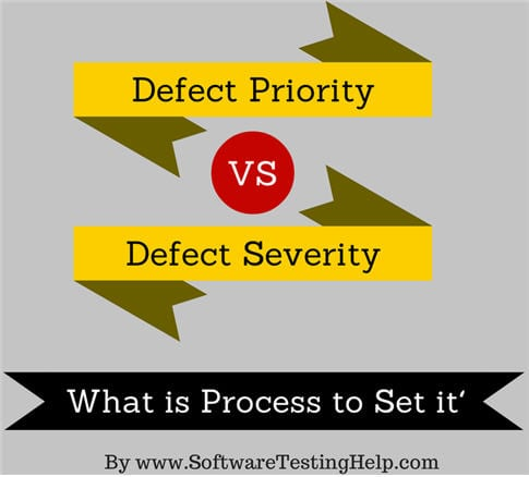 Bug Severity and Priority
