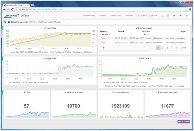 Load Tests with WebLoad 13