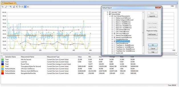 Load Tests with WebLoad 7