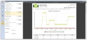 Meliora Testlab Reports