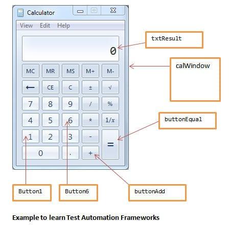 test script for automation framework