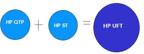 UFT An advance version of QTP(1)