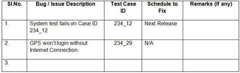 Sample Release Report Template 4