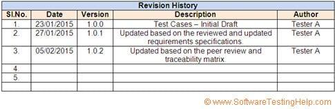 Test Case efficiency 1