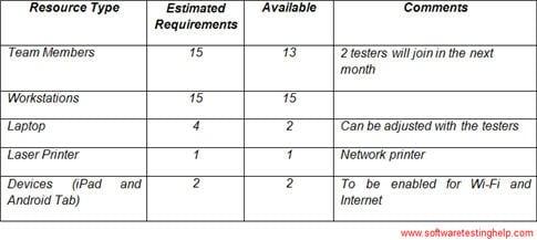 ERP tutorial 13