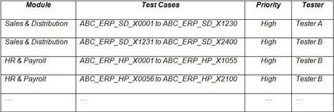 ERP tutorial 14