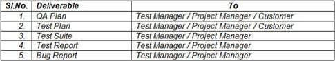 ERP tutorial 16