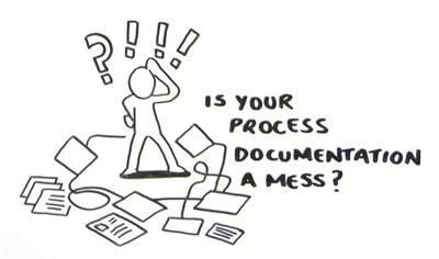 process-documentation