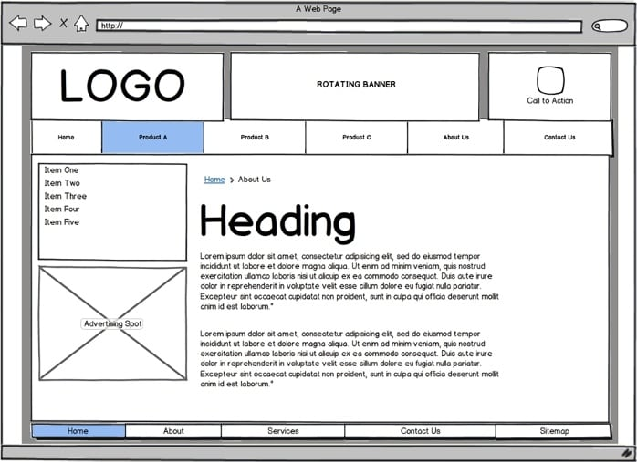 wireframe example 1