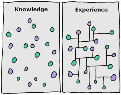 Utilize experience