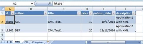 XML Vs Data Testing 3