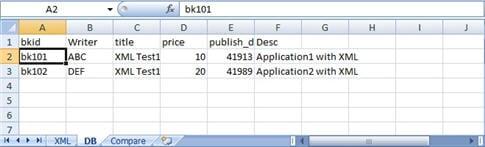 XML Vs Data Testing 4