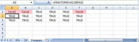 XML Vs Data Testing 5