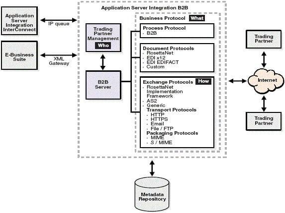 ERP Firewall solutions