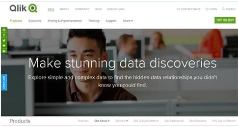 Data Discovery & Visualization 1