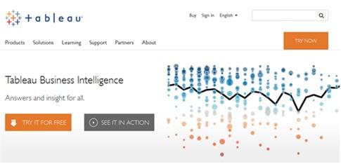 Data Discovery & Visualization 2