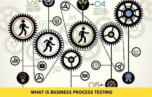 Business process testing bpt