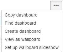 copy-dashboard