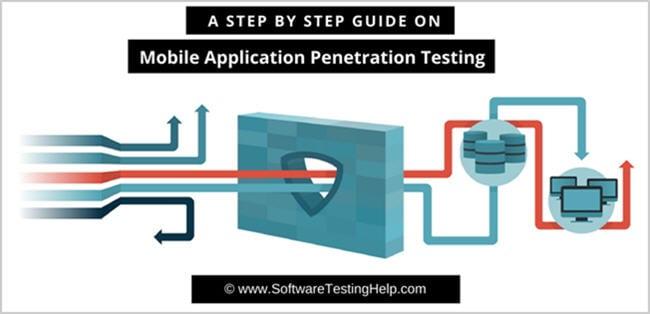 Mobile Application Penetration Testing