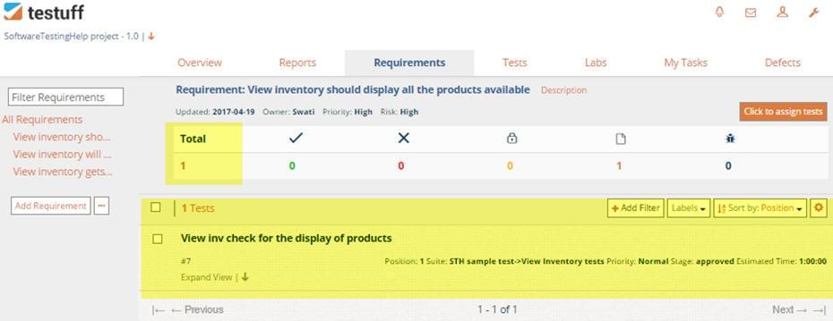 test case assignment dashboard in testuff
