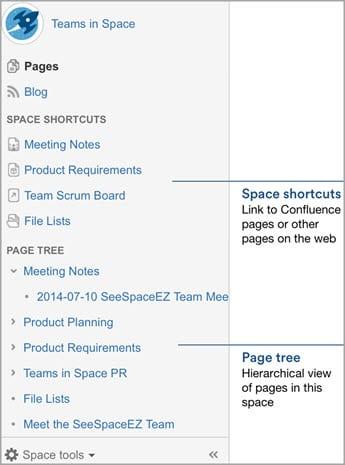 Space sidebar