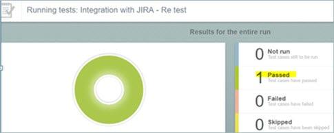 JIRA Re Test Pass Screen