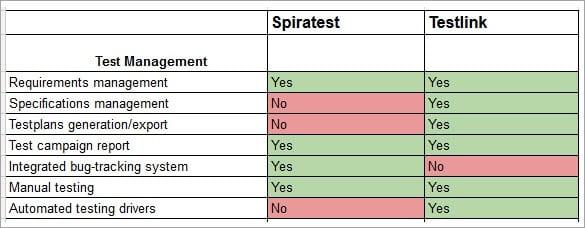 Comparison Tool Matrix