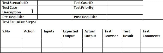 Ideal Test Case Template