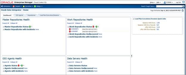 Oracle Data Integrator