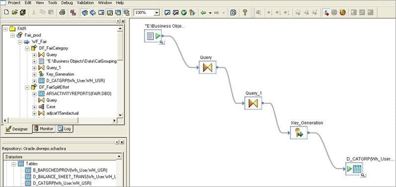 SAP BusinessObjects Data Integrator