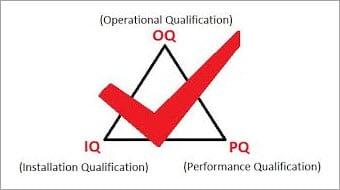 3 Qualifications