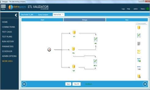 ETL Validator Dashboard