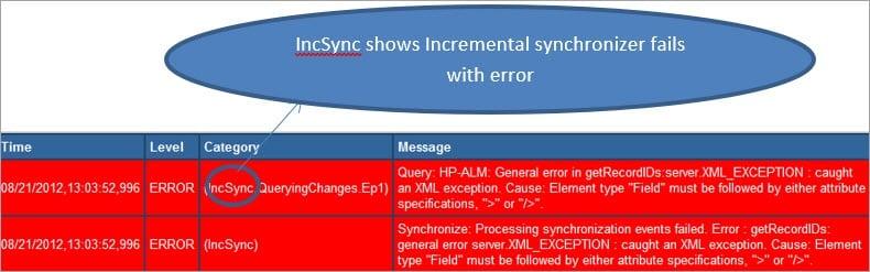 HP ALM Synchronizer Links