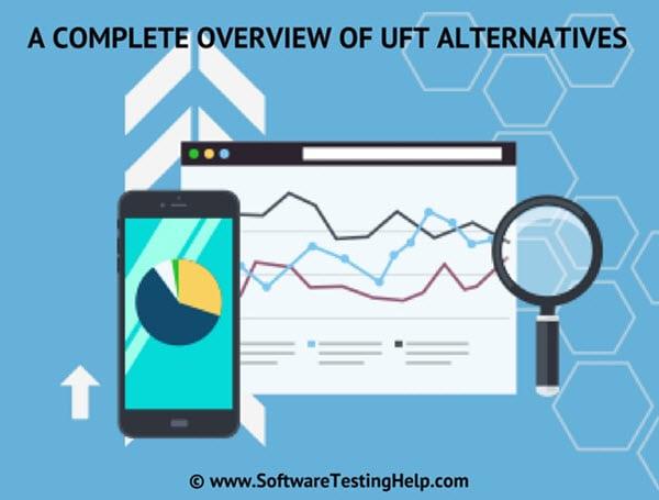 UFT Alternatives