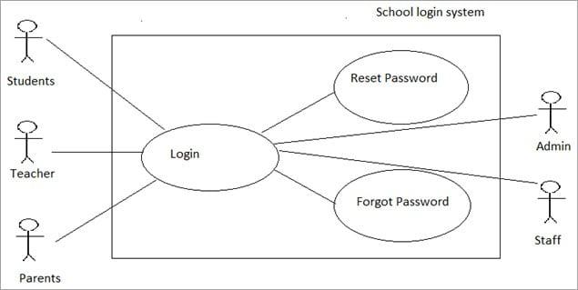 School Login System