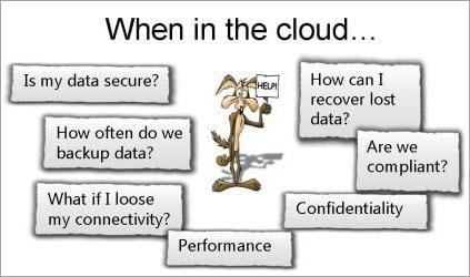 Cloud Liability