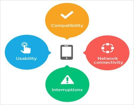 Mobile App testing factors