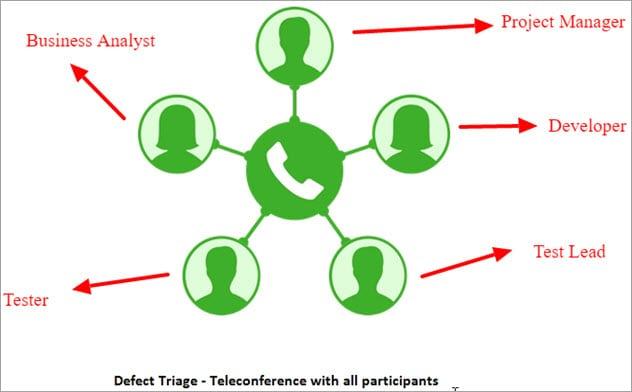 Teleconferece participants