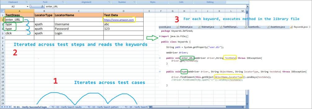 Test Scripts or Driver Script