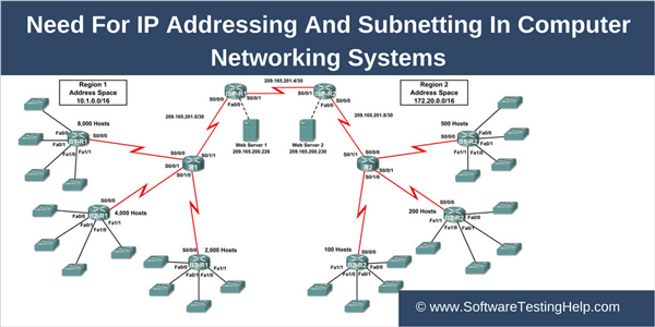 importance of ip addressing and subnetting (1)