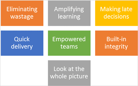 seven lean principles