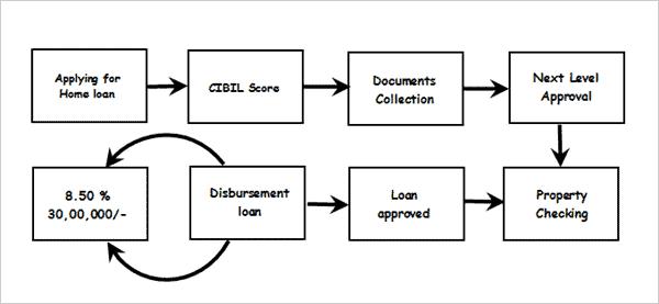 Scenario 1: Static data